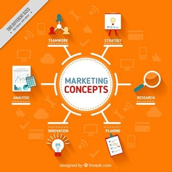 How to choose a dissertation topic in marketing? Its